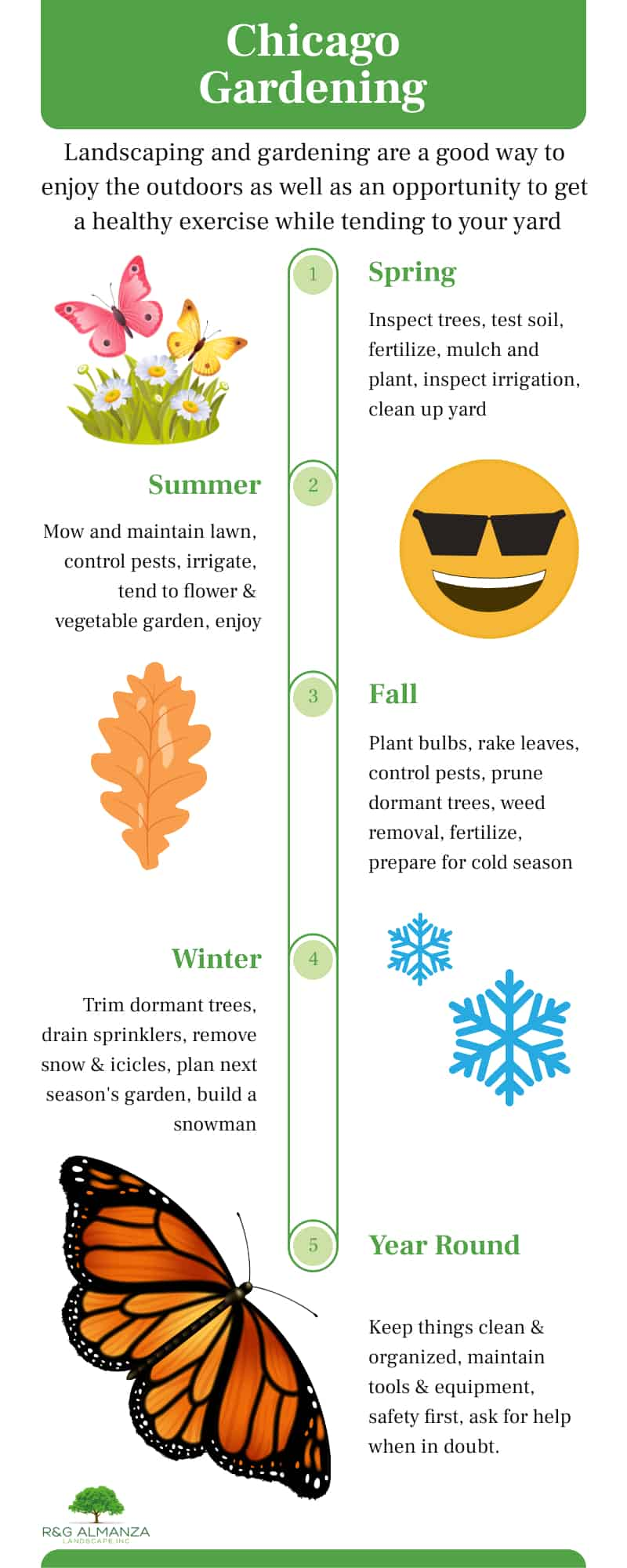 Chicago Landscaping Tasks To Perform Each Season